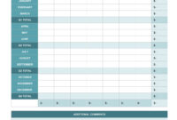 Yearly Expenses Spreadsheet Annual Business Expense Template regarding Annual Budget Report Template